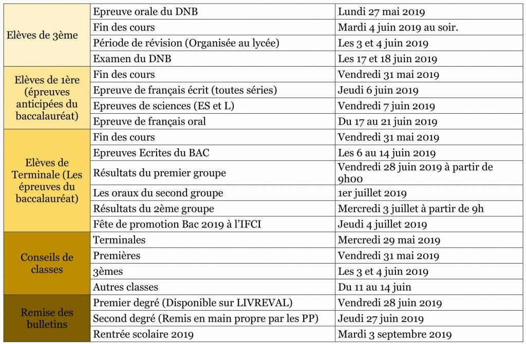 Calendrier Bac Es 2019.Calendrier De Fin D Annee Scolaire Lycee International